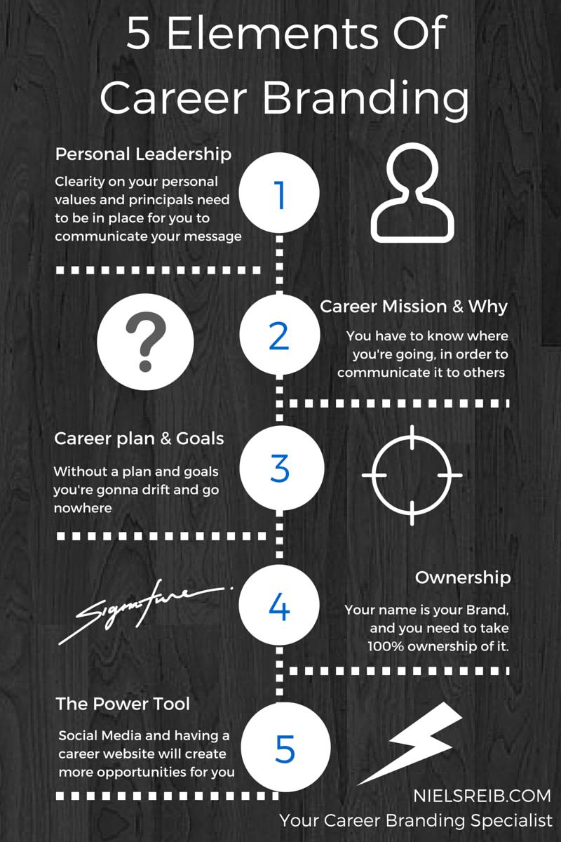 5 Elements Of Career Branding-3